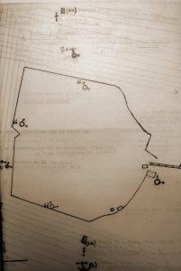 Schets nabije verdediging munitiedepot van Zedelgem uit dossier 2AP.
