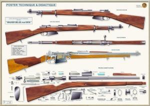 Mauser Mod 36 waarmee 32Li werd uitgerust in april 1940