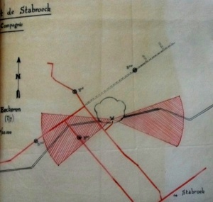 Schets van de sectoren voor de twee C47mm kanonnen van de 2Cie te Stabroek (document CHD).